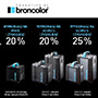 Broncolor Trade-In - promocja