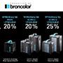 Broncolor Trade-In - promocja